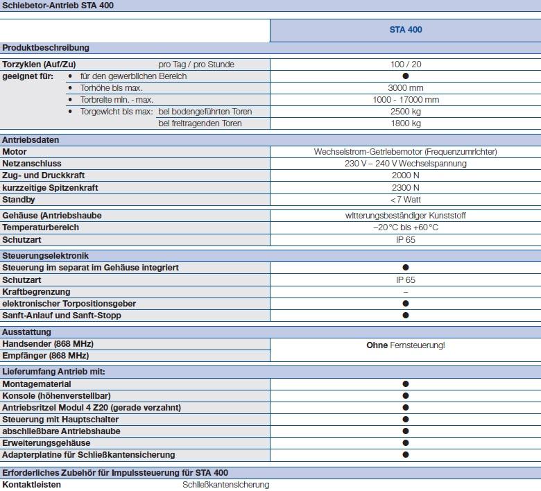 Produktdaten-Sta-400
