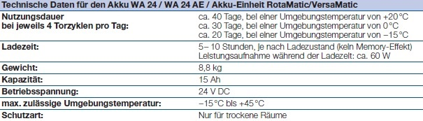 TEchn-Daten-AkkuYe1JRCC485zBZ